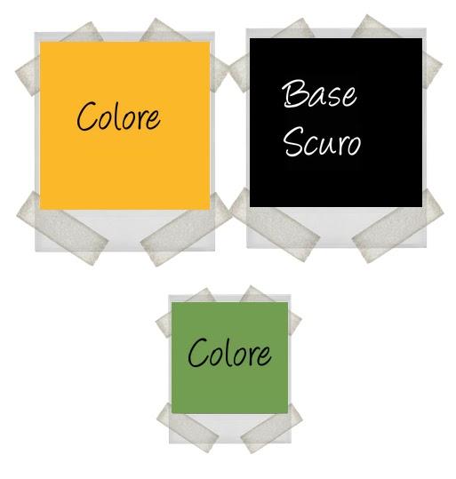 Come Combinare I Colori Anna Venere Moda Per Principianti
