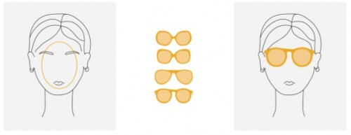 a1sx2_Thumbnail1_sceglire-occhiali-forma-viso11.jpg