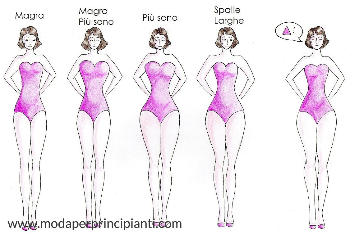 3a8d834947c3 Forme del Corpo: Variazioni sul tema in Drawings – Anna Venere ...