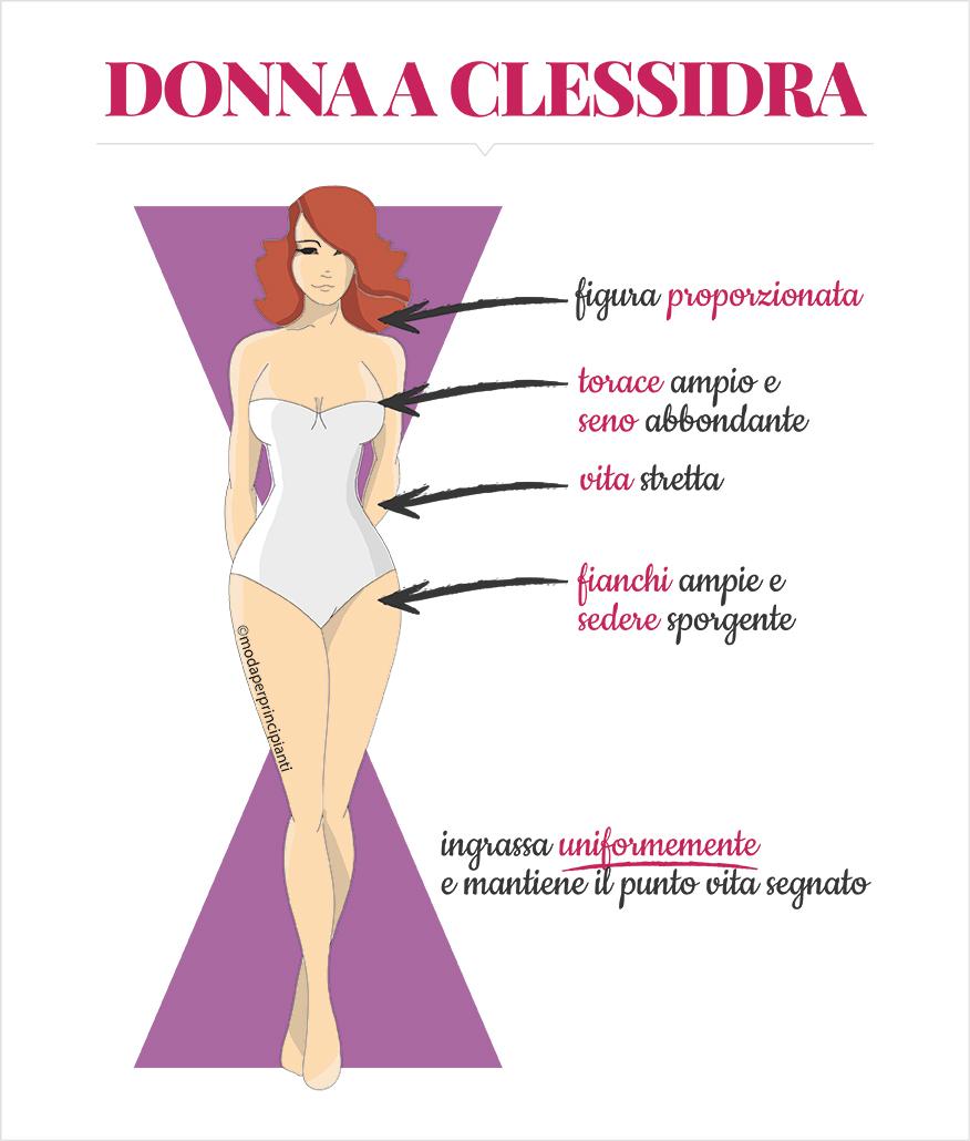 Donna a clessidra