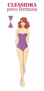 Donna a clessidra magra